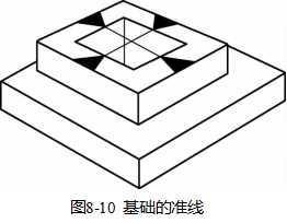 单层工业厂房结构安装知识