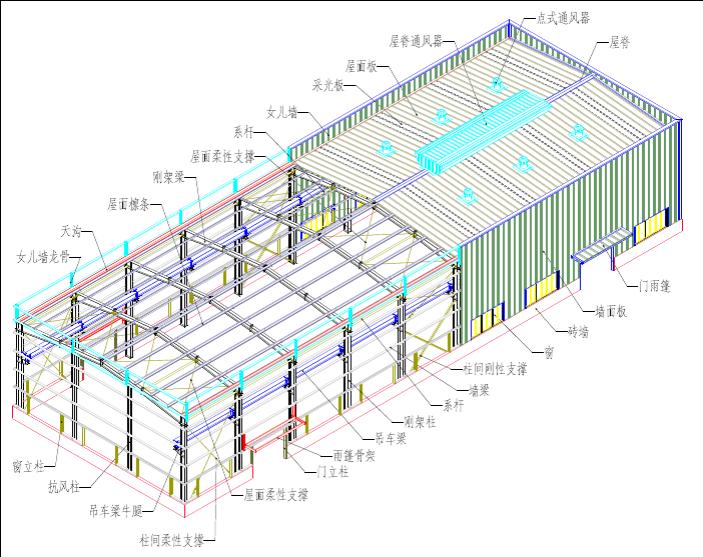 钢结构识图制图:关于钢结构常用的一些符号  钢结构识图 钢结构制图 钢结构设计 钢结构图纸 第1张