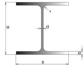 国标H型钢重量表(值得收藏)