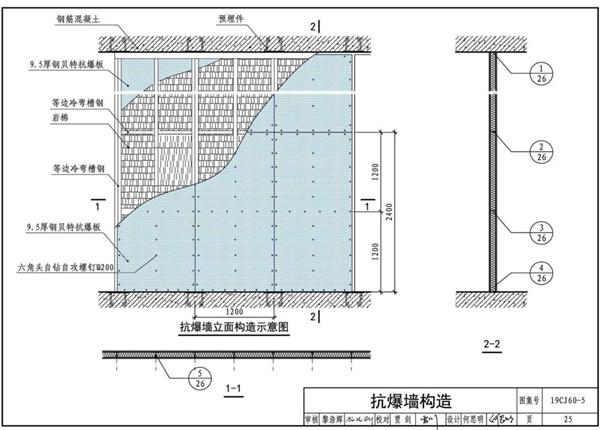 最近做了一个钢结构抗爆墙泄爆屋面施工,钢结构厂房改造  第2张
